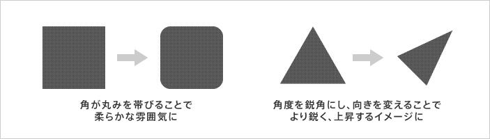 同じ四角や三角