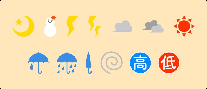 気象予報士セット2